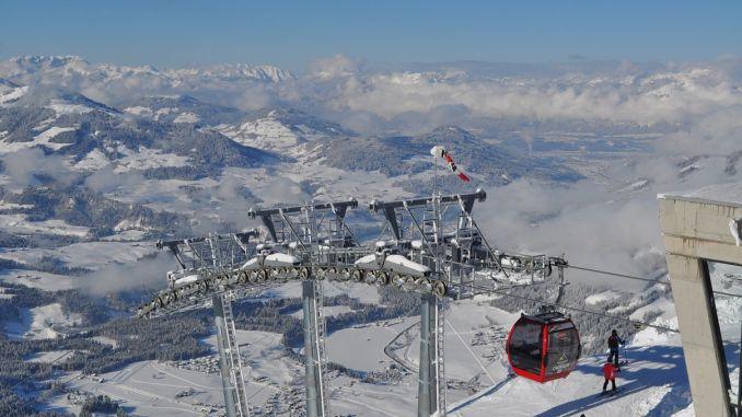 SkiWelt Отчет о поездке